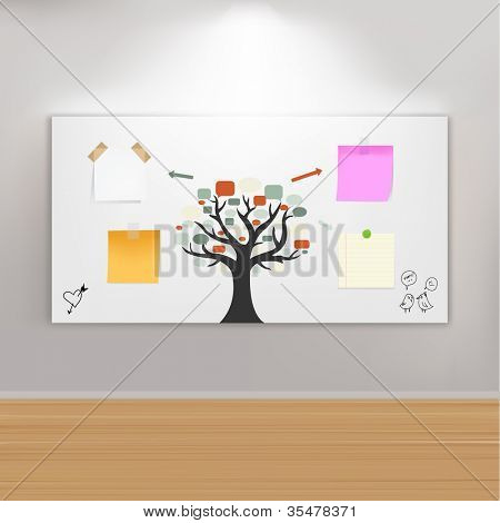 Paintings Frame On Wall With Reminders, Vector Illustration
