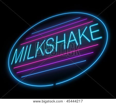 Milkshake Sign.
