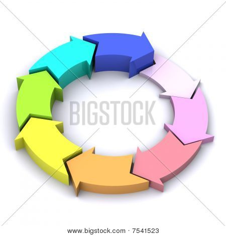 Colourful Process Arrows