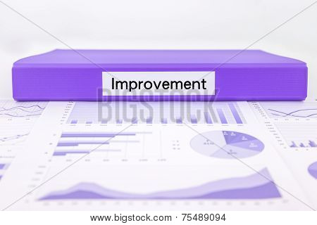 Improvement Concept With Assessment Documents, Graph Analysis And Education Reports