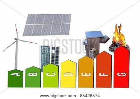 Energy Efficiency Certification System