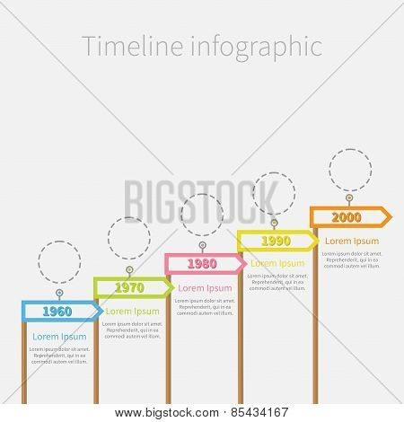 Arrow Flag On Wooden Sticks Timeline Infographic With Dash Line Circles And Text. Template. Flat Des