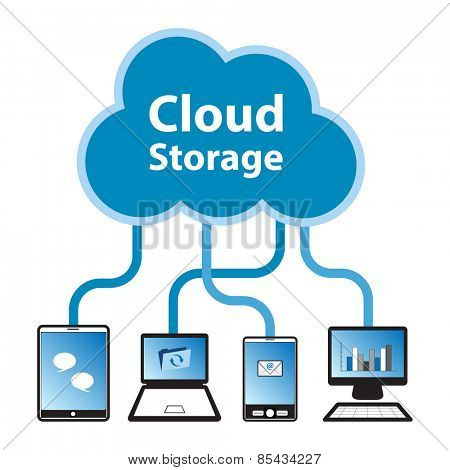 Cloud Computing Storage as a Service concept. Data from devices are stored on the