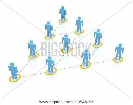 Team hierarchy