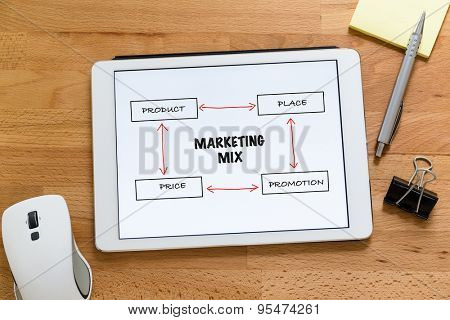 Modern working desk with digital tablet presenting marketing mix concept