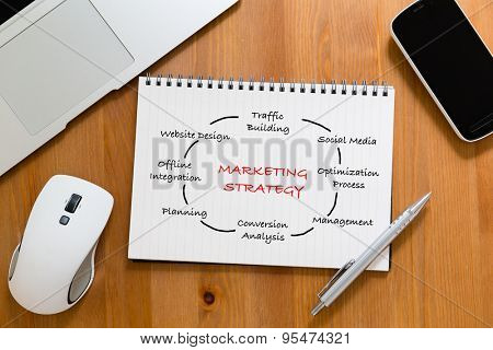 Office table with handbook drafting about marketing Strategy concept