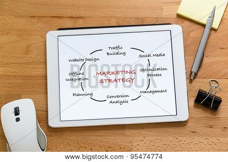 Modern working desk with digital tablet presenting marketing Strategy concept