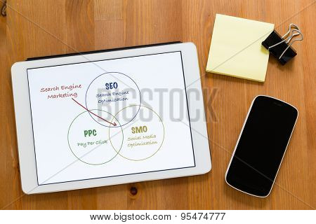 Working desk with mobile phone and digital tablet showing search engine marketing concept