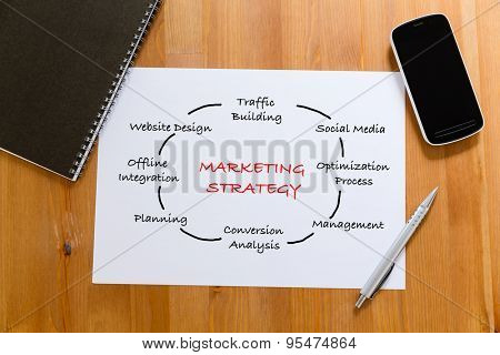 White paper on desk with cellphone showing marketing Strategy concept