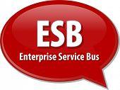 picture of enterprise  - Speech bubble illustration of information technology acronym abbreviation term definition ESB Enterprise Service Bus - JPG