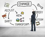 Change Improvement Development Adjust Transform Concept poster