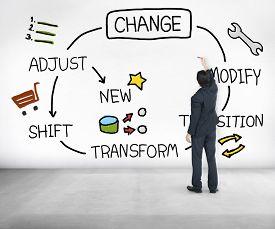 stock photo of transformation  - Change Improvement Development Adjust Transform Concept - JPG