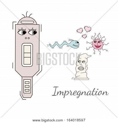 Concieving, contraception and impregnation elements set in cartoon style. Vector illustration, simple design, handdrawn look. White background.