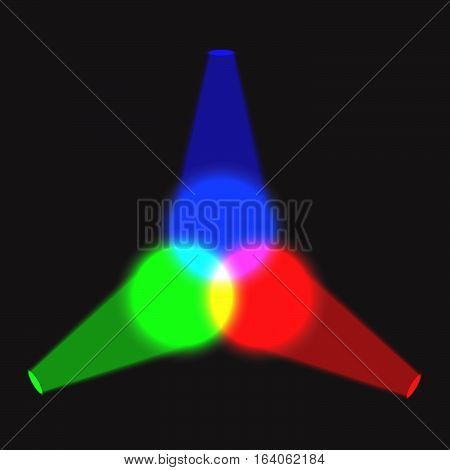 Three color transparent spotlights demonstrate RGB additive color theory model: primary colors (red, green, and blue) produce secondary ones (yellow, purple, cyan) and white on black wall
