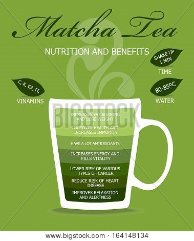 Nutrition and Benefits Tea. Matcha tea, infographic concept.