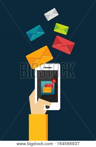Mobile phone apps. Broadcast message. Message notification. Email marketing.
