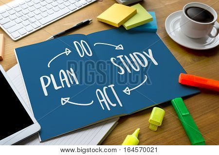 Pdsa - Plan Do Study Act  , Encouragement Time To Act Motivation Aspiration