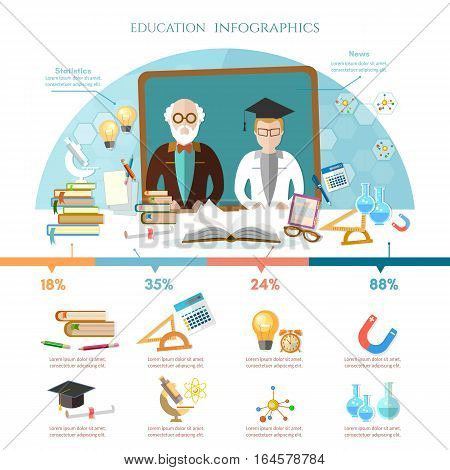 Education professor and student in a school class. Open book of knowledge back to school. Education infographic elements effective modern education design template