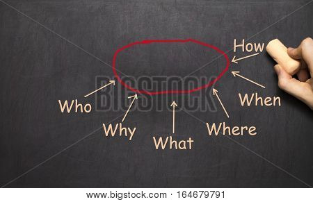 Conceptual hand drawn conclusion diagram concept flow chart on black chalkboard. Businessman Writing Diagram of What Where When Why Who How Analyze Answer. Slide template.