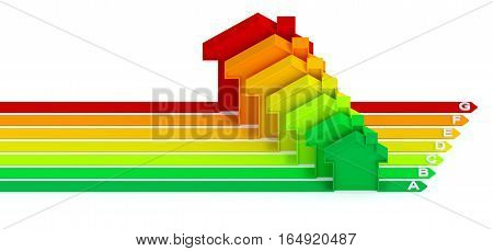 Buildings Energy Performance Scale Isolated On White Background