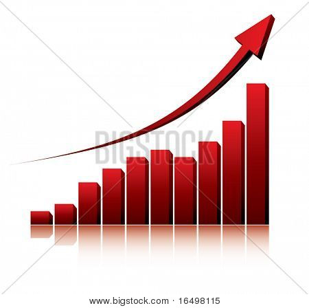 3D Grafik Anstieg der Gewinne oder Einnahmen, die