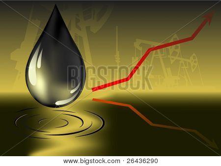 oil price increase