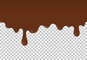 Brown Dripping Slime Seamless Pattern. Chocolate Background With Copy Space. Realistic Sweet Cream I poster