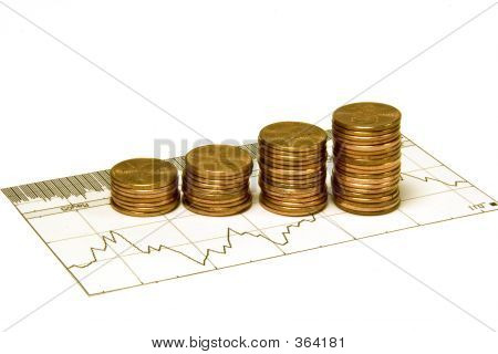 Penny Bar Chart On Financial Chart
