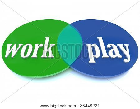 A Venn diagram of overlapping circles with the words Work and Play to symbolize balancing your life with your career and activities you enjoy and find fun