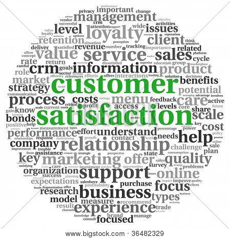 Kundenzufriedenheit Konzept in Wort-Tag-Cloud auf weiß