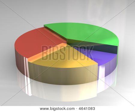 3D Pictograph Of Pie Chart