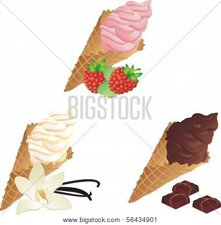 Different sorts of Ice Cream