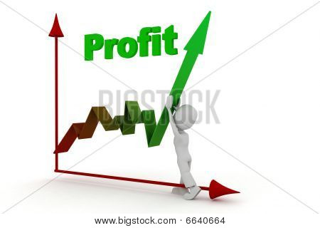 3d man pushing up the profit graph