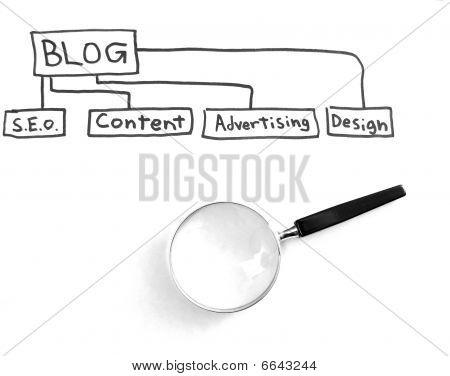 Blog Website Business Plan