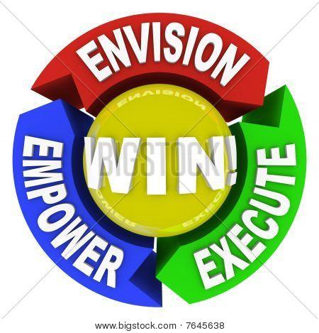EnVision empoderar a ejecutar - Win
