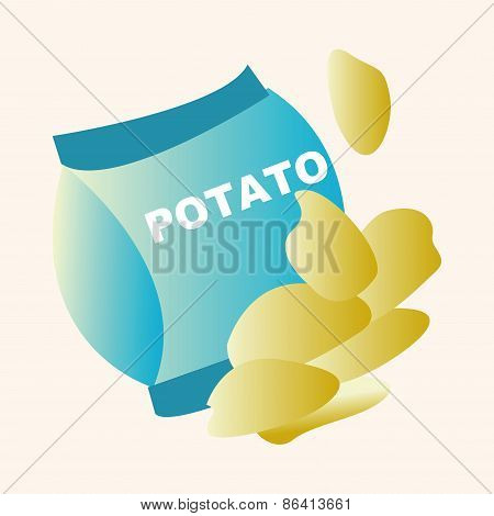 Fast Foods Potato Chips Theme Elements