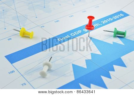 Closeup Of Red Pin On Financial Graph, Business Concept, Target And Win