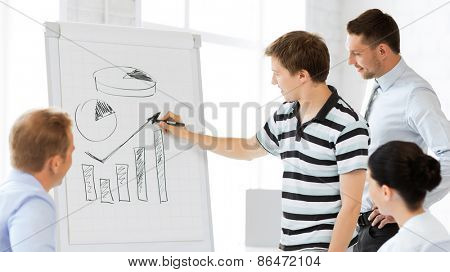 smiling business team working with flipchart in office