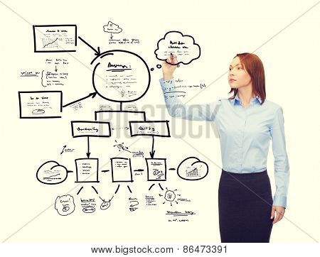 office, business and new technology concept - smiling businesswoman drawing plan on virtual screen