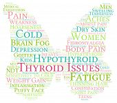 pic of fatigue  - Thyroid issues butterfly shaped word cloud on a white - JPG