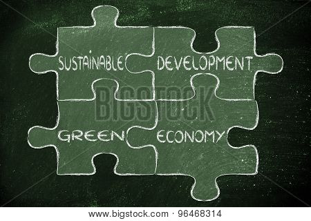 Environmental Awareness Puzzle: Sustainable Development And Green Economy