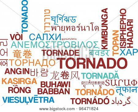 Background concept word cloud multi language international many language illustration of tornado storm