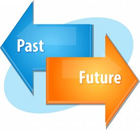 foto of past future  - Business strategy concept infographic diagram illustration of Past Future point of view - JPG
