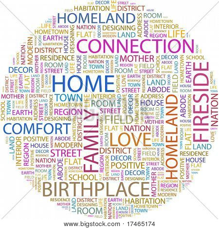 HOME. Word collage on white background. Vector illustration. Illustration with different association terms.