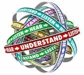 Listen Hear Understand Cycle Training Education 3d Illustration poster