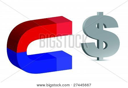 Magnet and dollar sign on white background