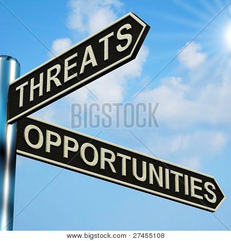 Bedrohungen oder Möglichkeiten Richtungen auf ein Wegweiser