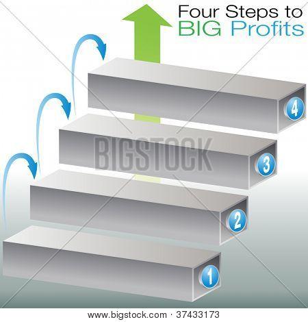 An image of a success steps chart.