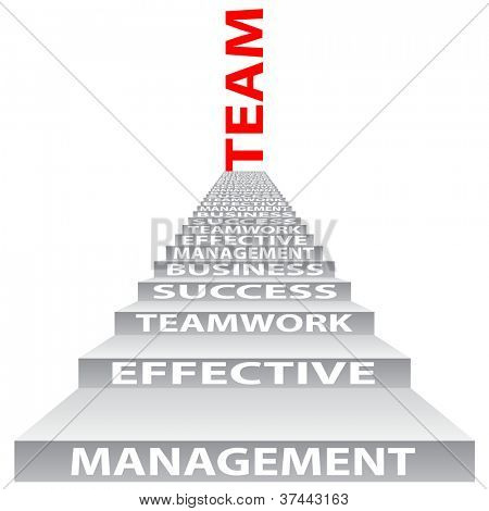 High resolution concept conceptual 3D stair or steps isolated on white background as metaphor for business,team,teamwork,management,effective,success,communication,company,cooperation, or partnership