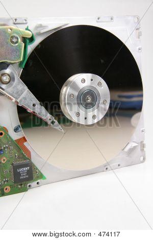 Hard Disks Details